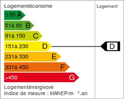 Classe energetica (dpe)