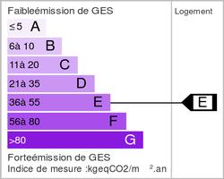 Energy Class : C   Greenhouse Gas Emissions : E Mini/Max