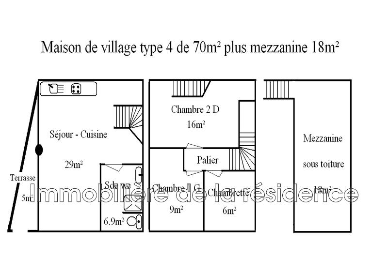 Photo n°10 - Location maison de village Ensuès-la-Redonne 13820 - 830 €