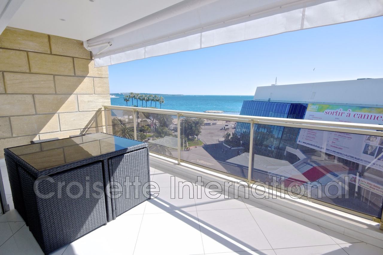 Appartement Cannes Croisette To Buy 3 Rooms 55 M